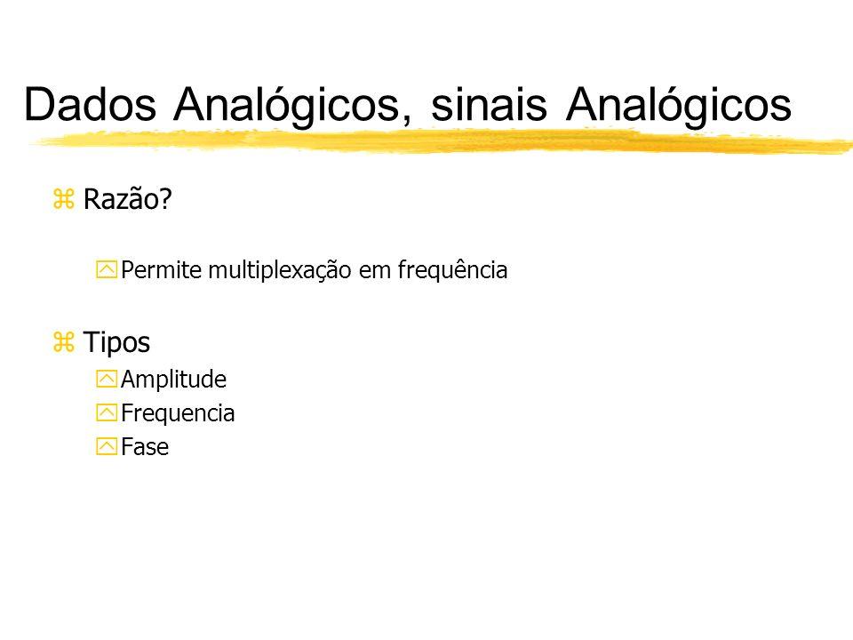 Dados Analógicos, sinais Analógicos
