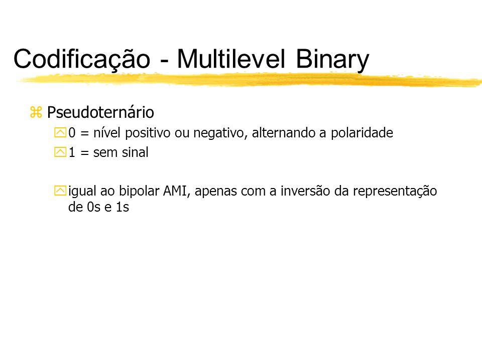 Codificação - Multilevel Binary