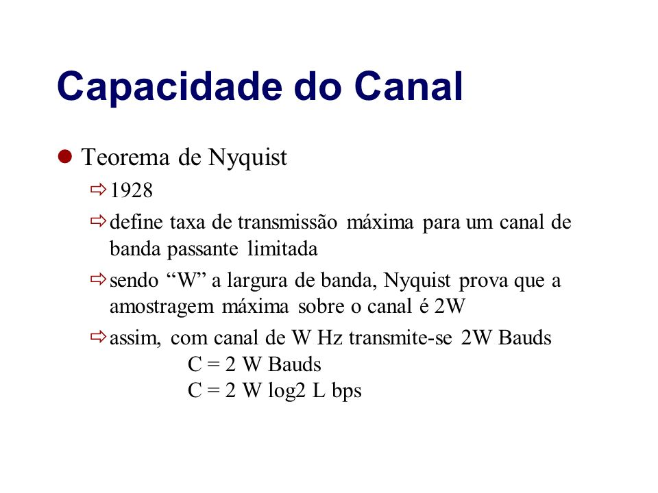 Capacidade do Canal Teorema de Nyquist 1928