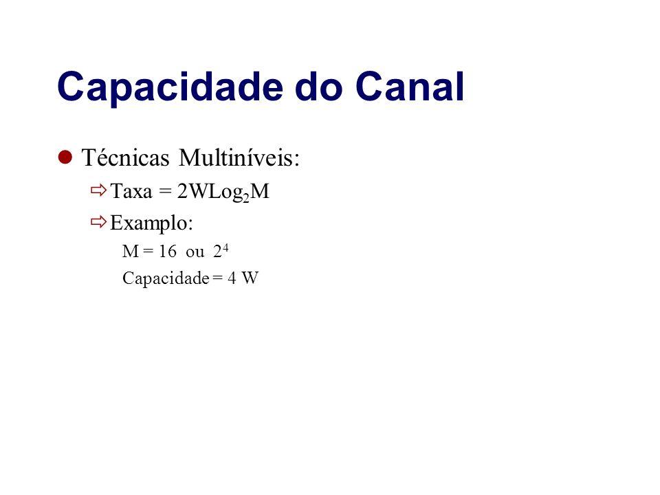 Capacidade do Canal Técnicas Multiníveis: Taxa = 2WLog2M Examplo:
