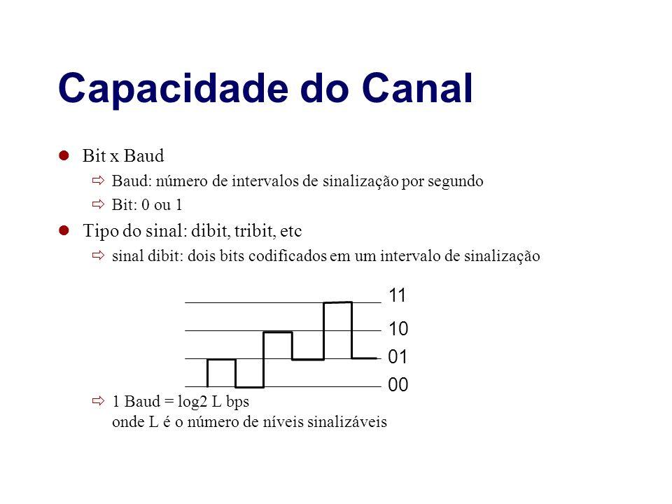 Capacidade do Canal Bit x Baud Tipo do sinal: dibit, tribit, etc 11 10