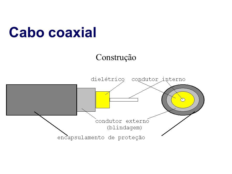 Cabo coaxial Construção 3