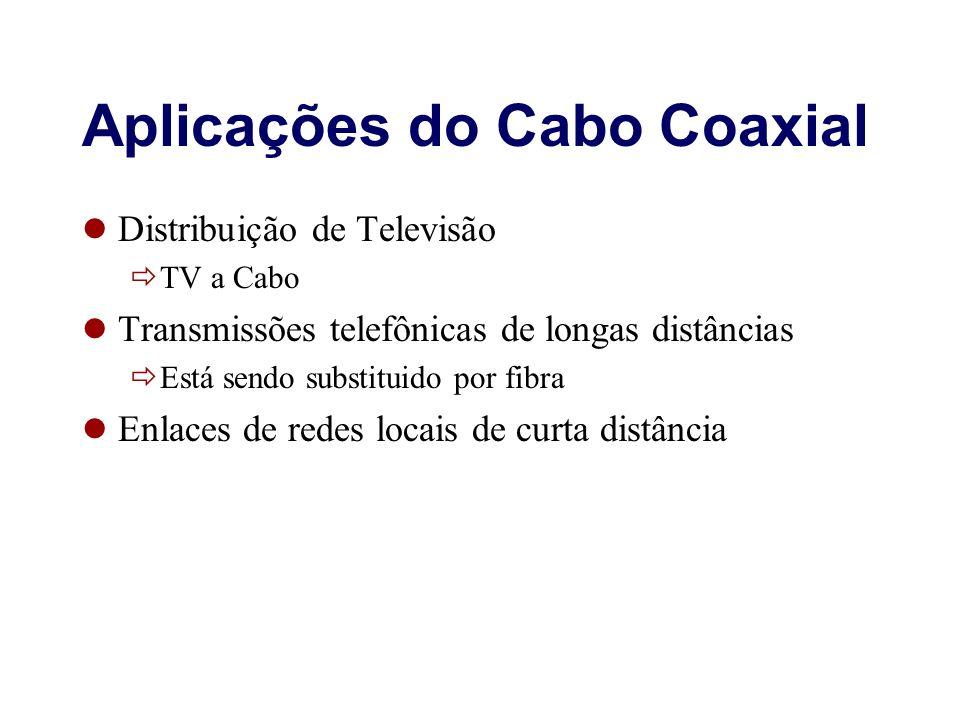 Aplicações do Cabo Coaxial
