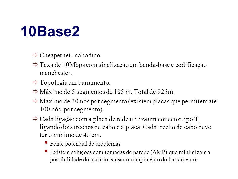 10Base2 Cheapernet - cabo fino