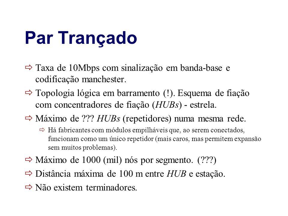Par Trançado Taxa de 10Mbps com sinalização em banda-base e codificação manchester.