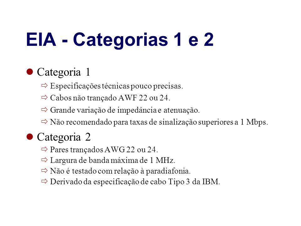 EIA - Categorias 1 e 2 Categoria 1 Categoria 2