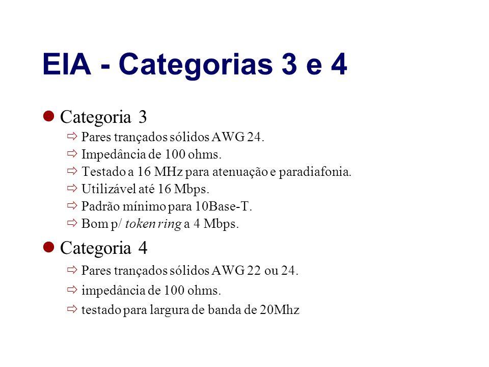 EIA - Categorias 3 e 4 Categoria 3 Categoria 4
