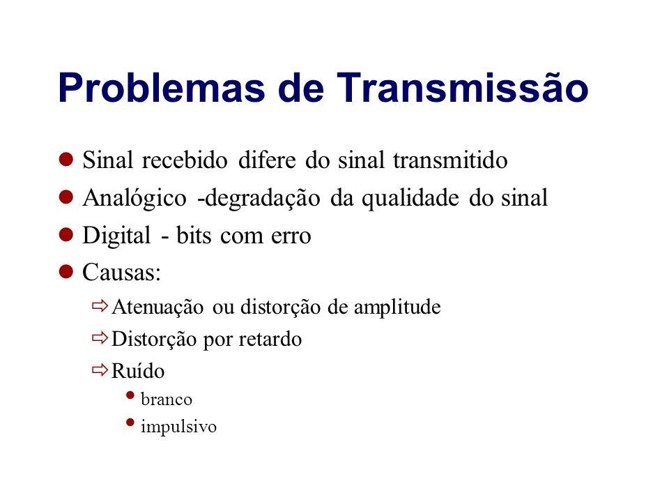 Problemas de Transmissão