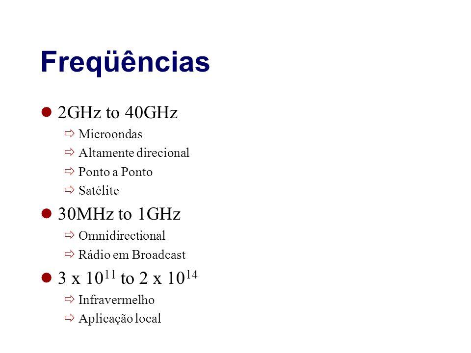 Freqüências 2GHz to 40GHz 30MHz to 1GHz 3 x 1011 to 2 x 1014