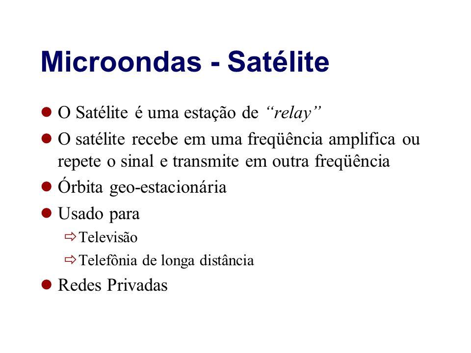 Microondas - Satélite O Satélite é uma estação de relay