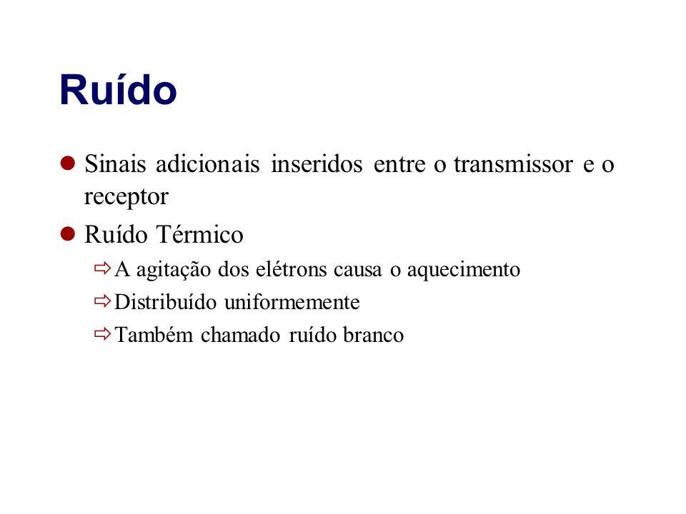 Ruído Sinais adicionais inseridos entre o transmissor e o receptor