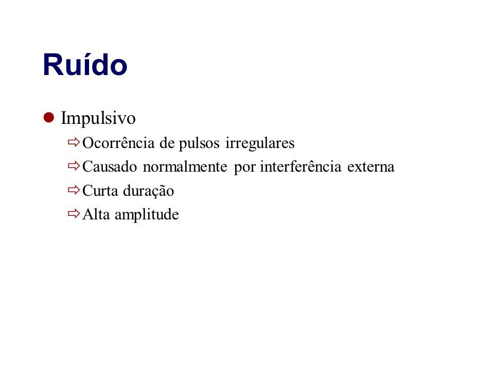 Ruído Impulsivo Ocorrência de pulsos irregulares
