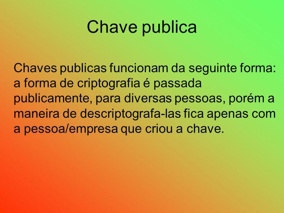 Chave publica