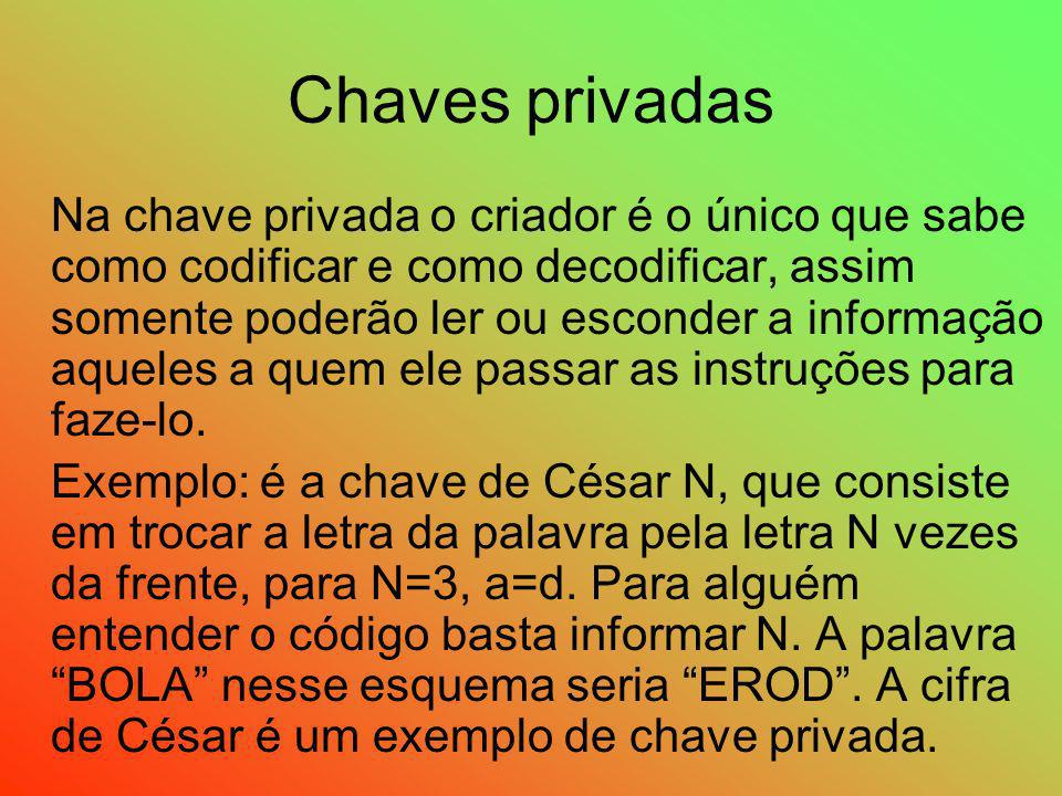 Chaves privadas