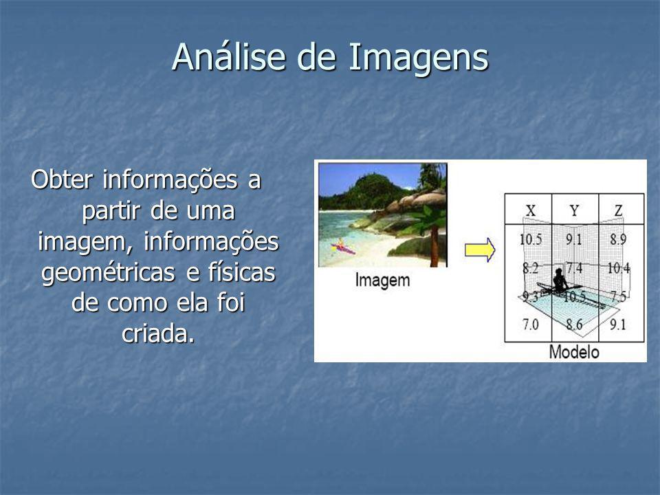 Análise de Imagens Obter informações a partir de uma imagem, informações geométricas e físicas de como ela foi criada.