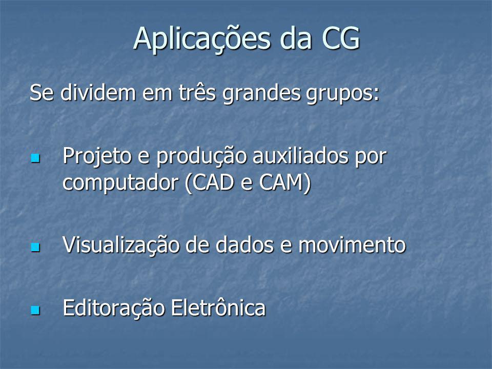 Aplicações da CG Se dividem em três grandes grupos: