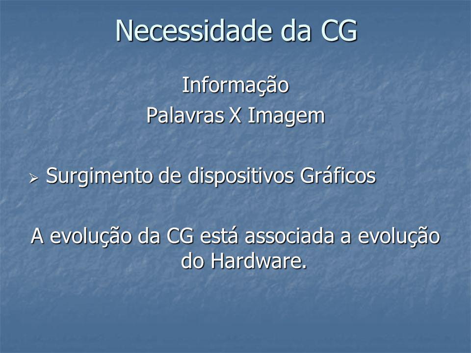 A evolução da CG está associada a evolução do Hardware.