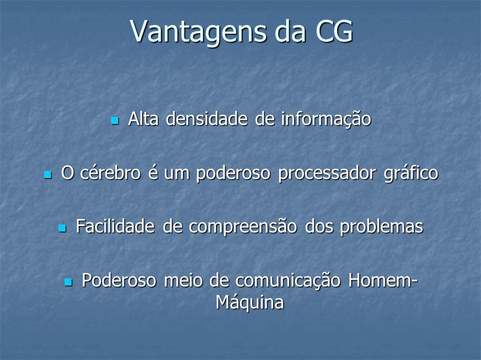 Vantagens da CG Alta densidade de informação