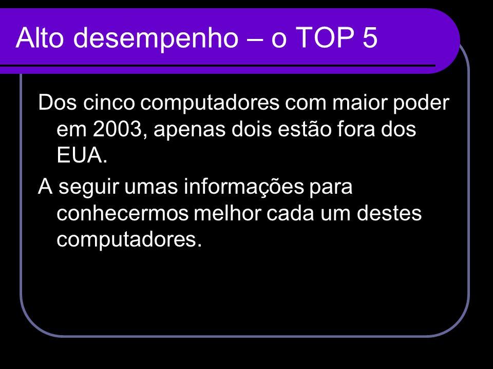Alto desempenho – o TOP 5 Dos cinco computadores com maior poder em 2003, apenas dois estão fora dos EUA.