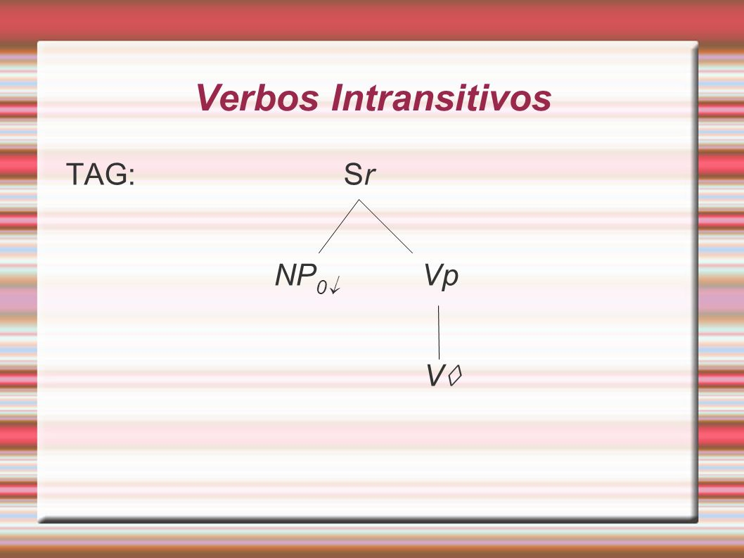 Verbos Intransitivos TAG: Sr NP0 Vp V