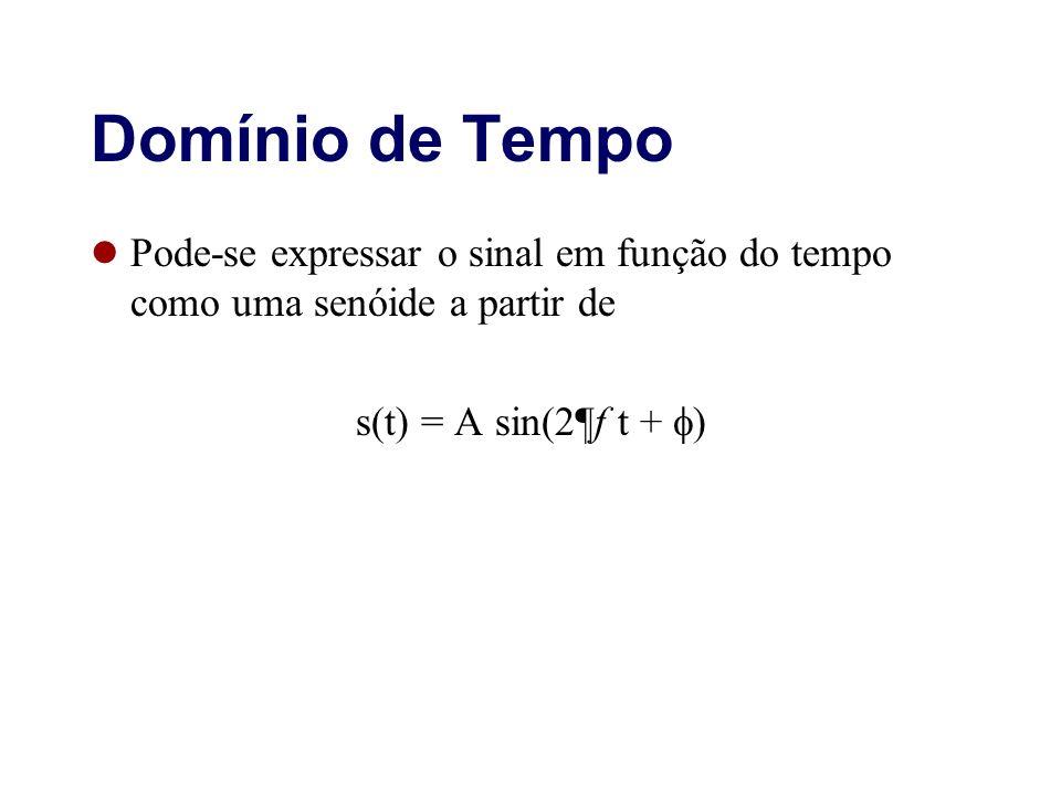 Domínio de Tempo Pode-se expressar o sinal em função do tempo como uma senóide a partir de.