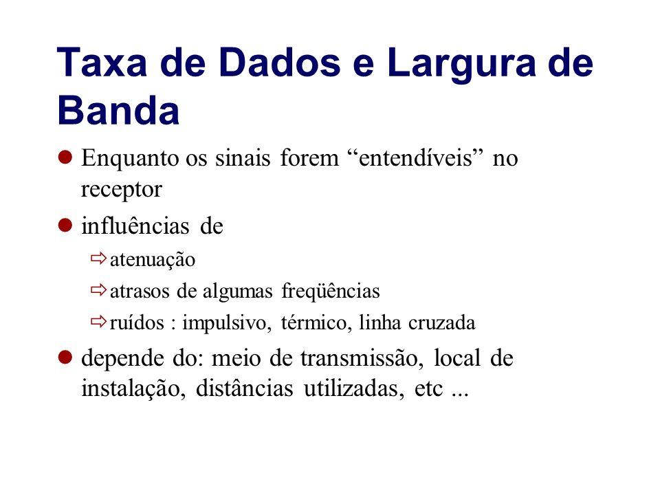 Taxa de Dados e Largura de Banda
