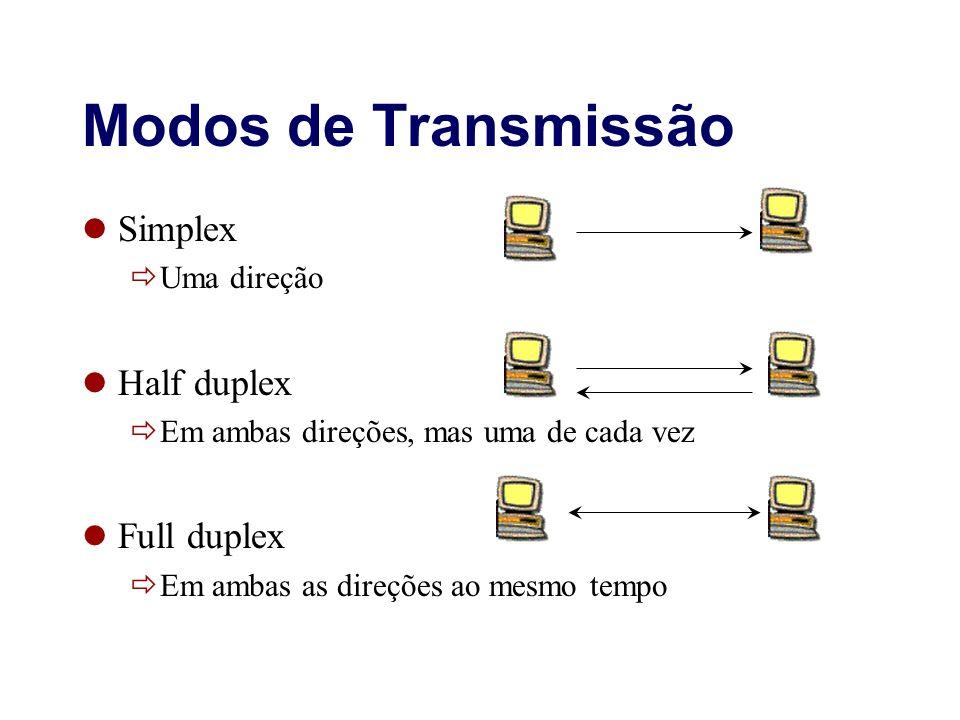 Modos de Transmissão Simplex Half duplex Full duplex Uma direção