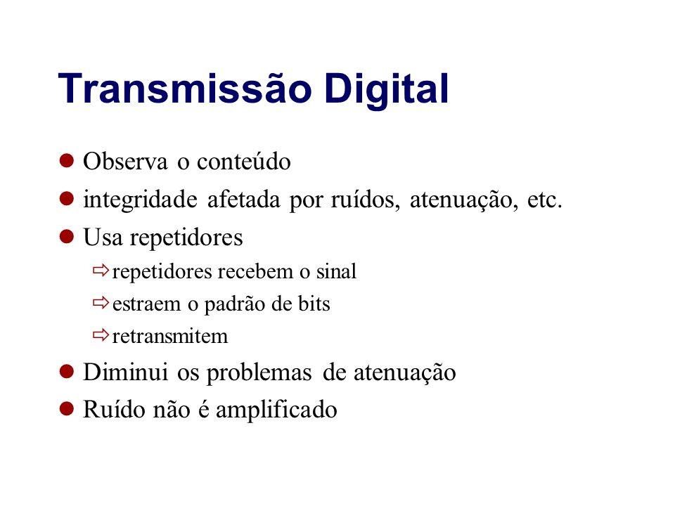 Transmissão Digital Observa o conteúdo