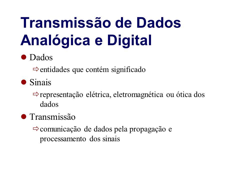 Transmissão de Dados Analógica e Digital