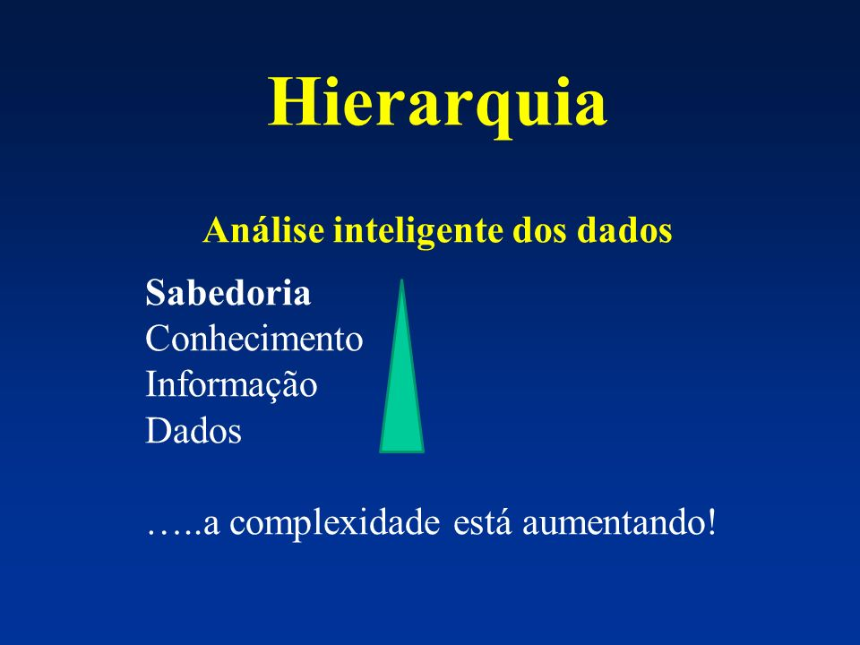 Hierarquia Análise inteligente dos dados
