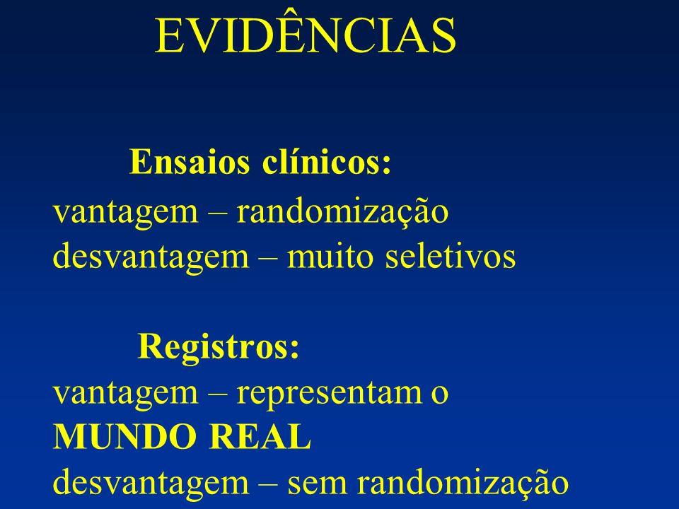 EVIDÊNCIAS Ensaios clínicos: vantagem – randomização desvantagem – muito seletivos Registros: vantagem – representam o MUNDO REAL desvantagem – sem randomização