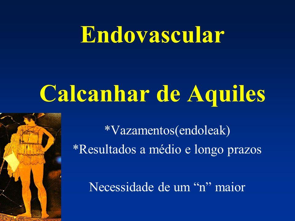 Endovascular Calcanhar de Aquiles