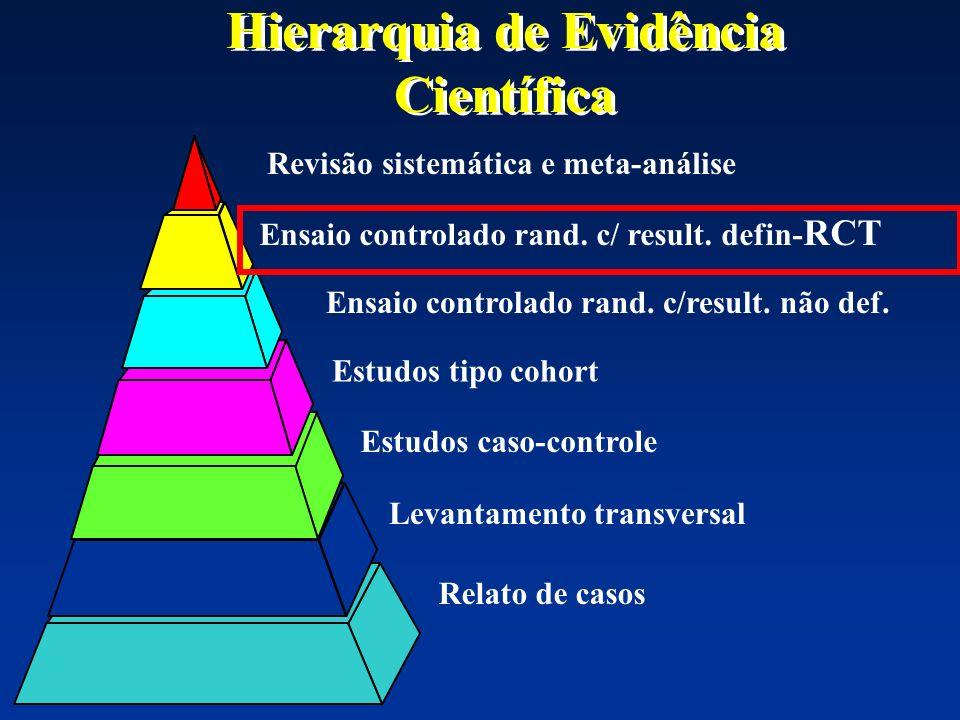 Hierarquia de Evidência Científica