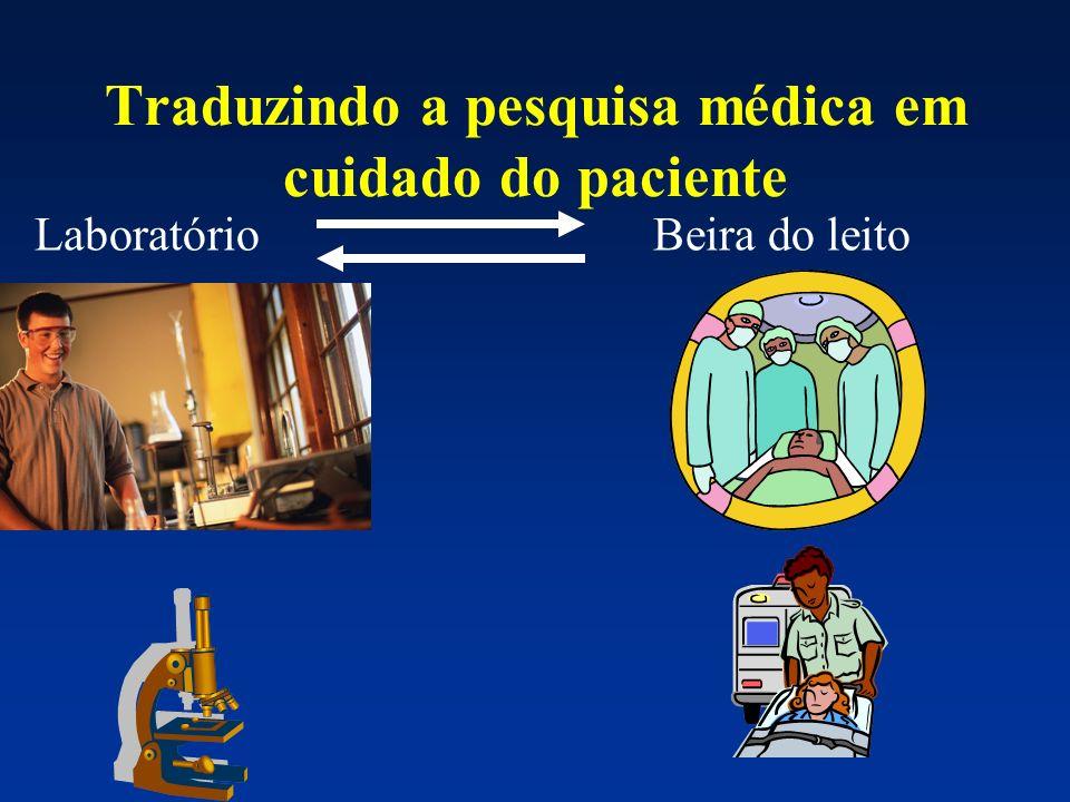 Traduzindo a pesquisa médica em cuidado do paciente