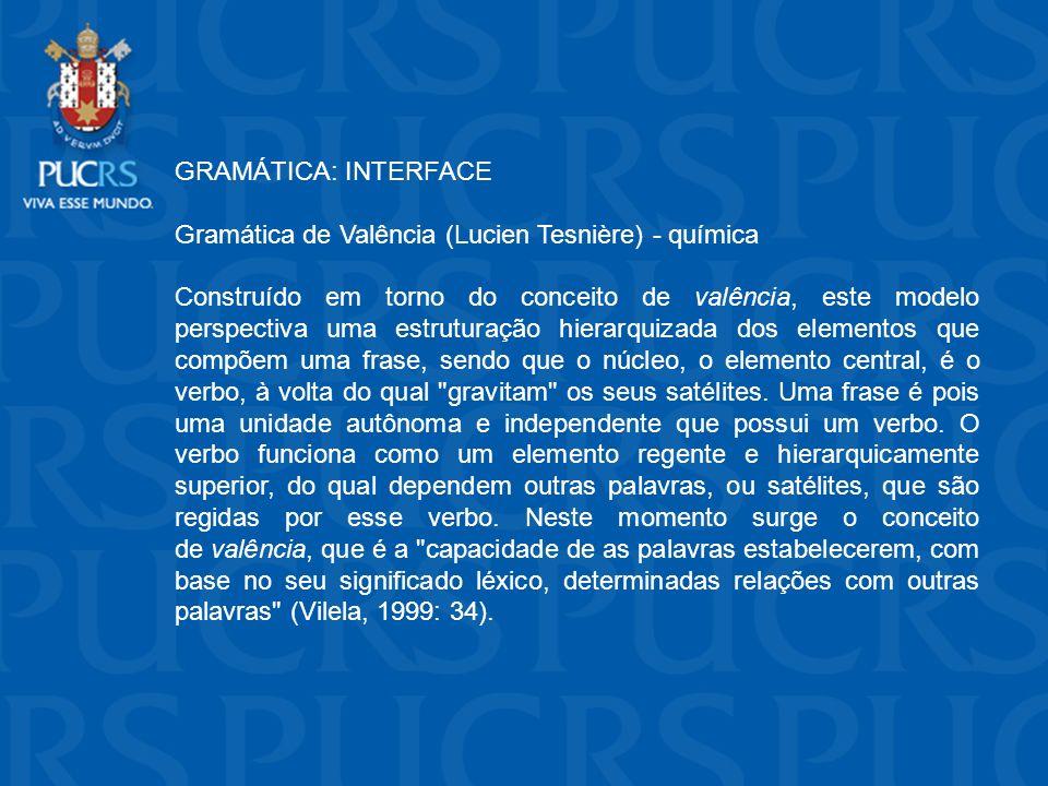 GRAMÁTICA: INTERFACE Gramática de Valência (Lucien Tesnière) - química.