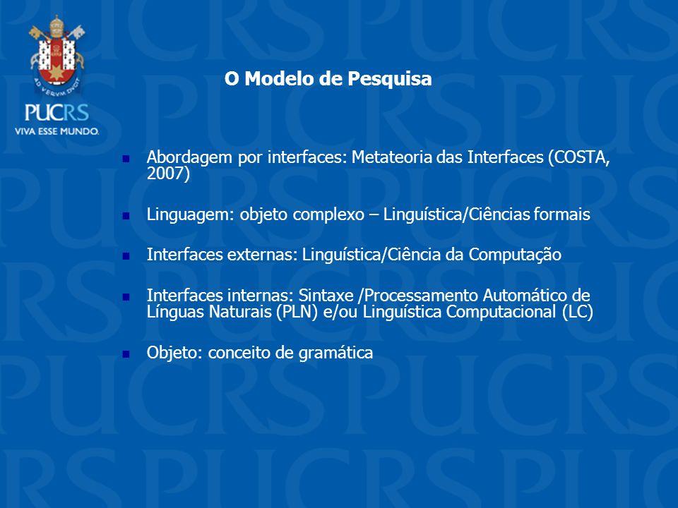 O Modelo de Pesquisa Abordagem por interfaces: Metateoria das Interfaces (COSTA, 2007) Linguagem: objeto complexo – Linguística/Ciências formais.