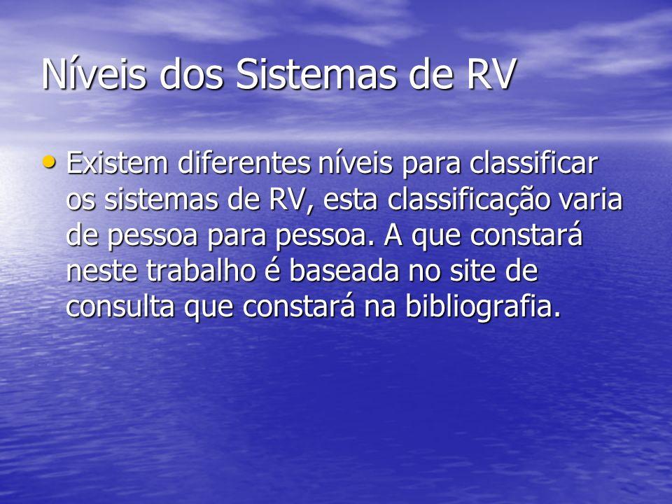 Níveis dos Sistemas de RV