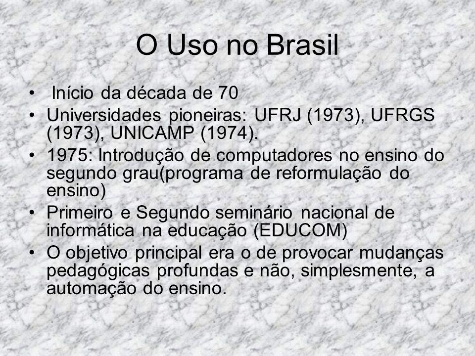O Uso no Brasil Início da década de 70