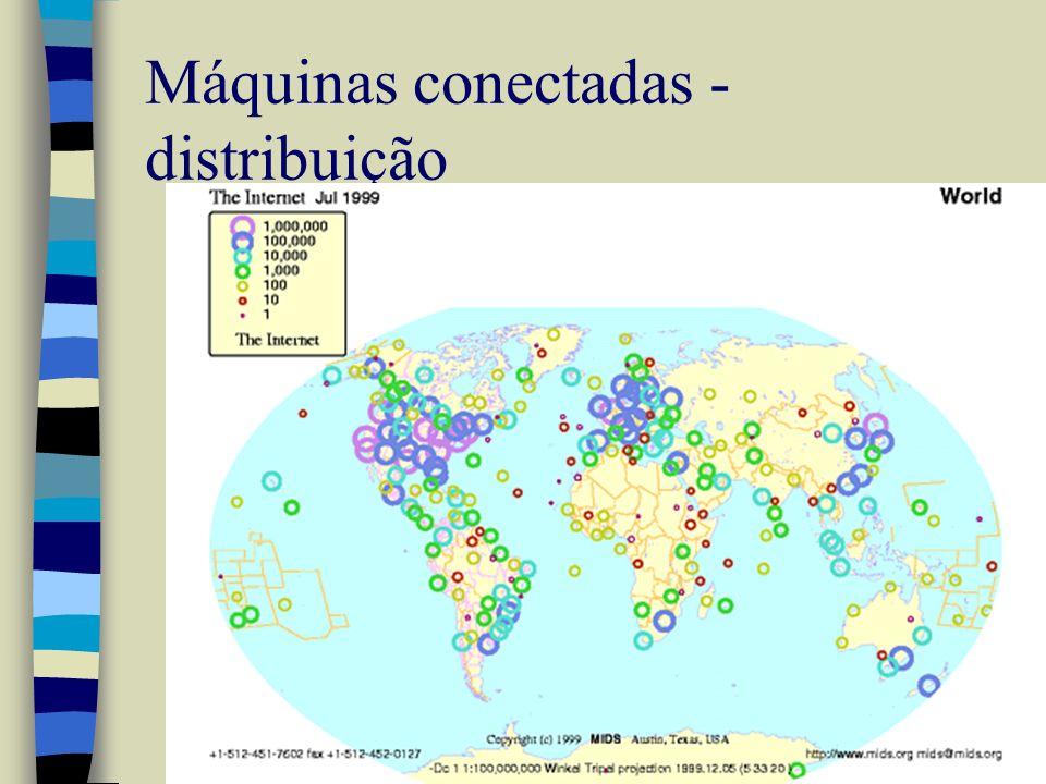 Máquinas conectadas - distribuição