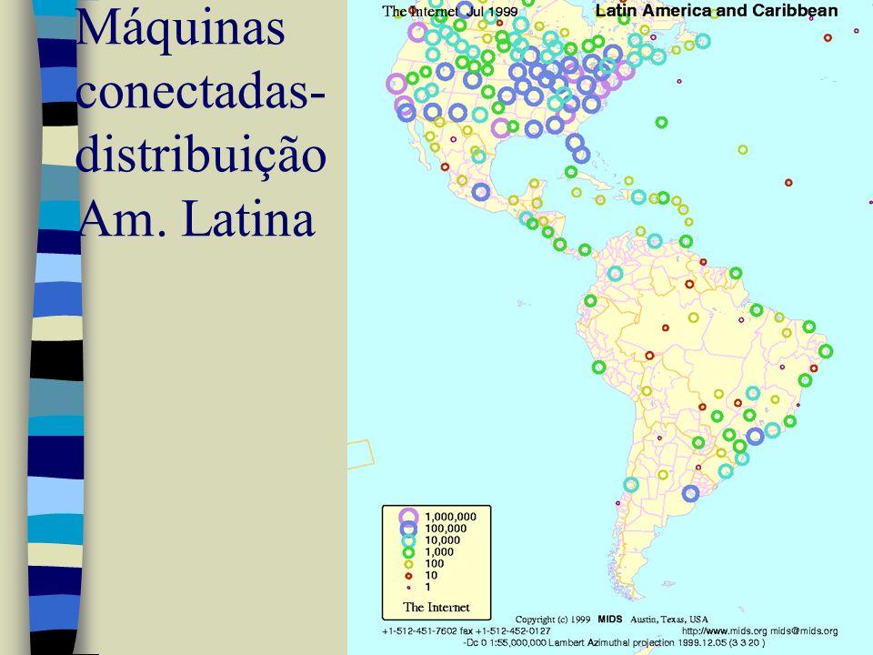 Máquinas conectadas- distribuição Am. Latina