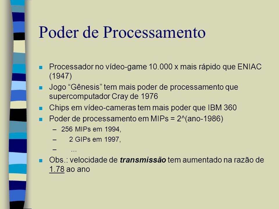 Poder de Processamento