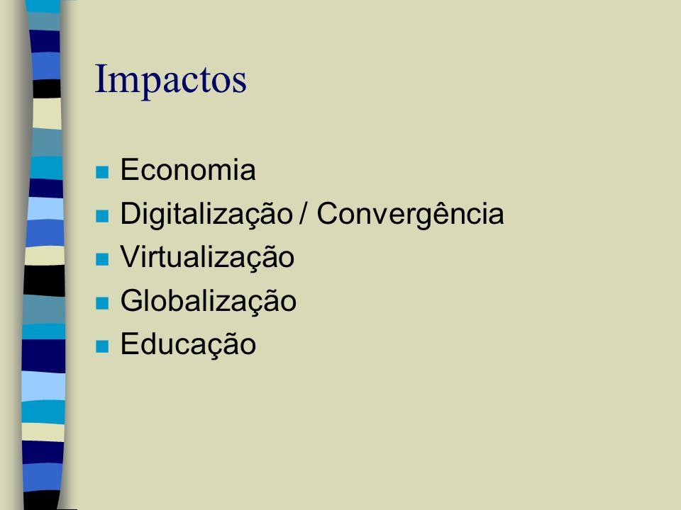 Impactos Economia Digitalização / Convergência Virtualização