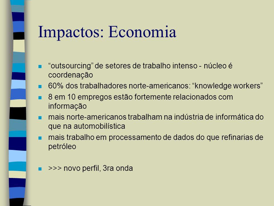 Impactos: Economia outsourcing de setores de trabalho intenso - núcleo é coordenação. 60% dos trabalhadores norte-americanos: knowledge workers