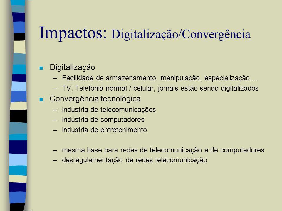 Impactos: Digitalização/Convergência