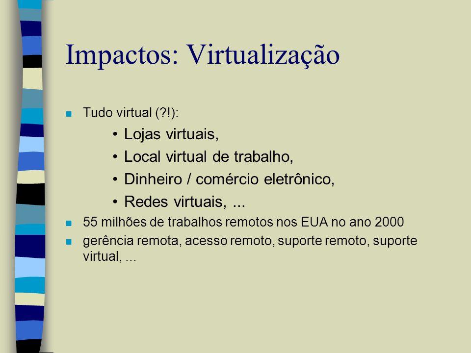 Impactos: Virtualização