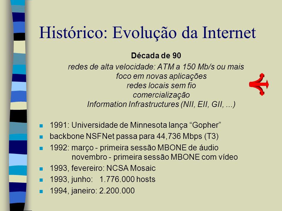 Histórico: Evolução da Internet