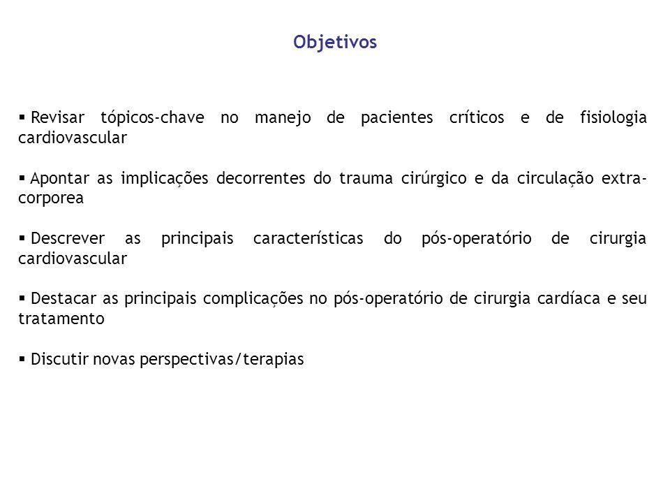 Objetivos Revisar tópicos-chave no manejo de pacientes críticos e de fisiologia cardiovascular.