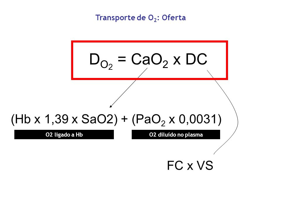 Transporte de O2: Oferta