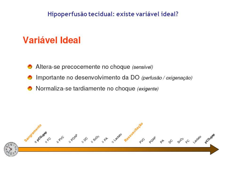 Hipoperfusão tecidual: existe variável ideal