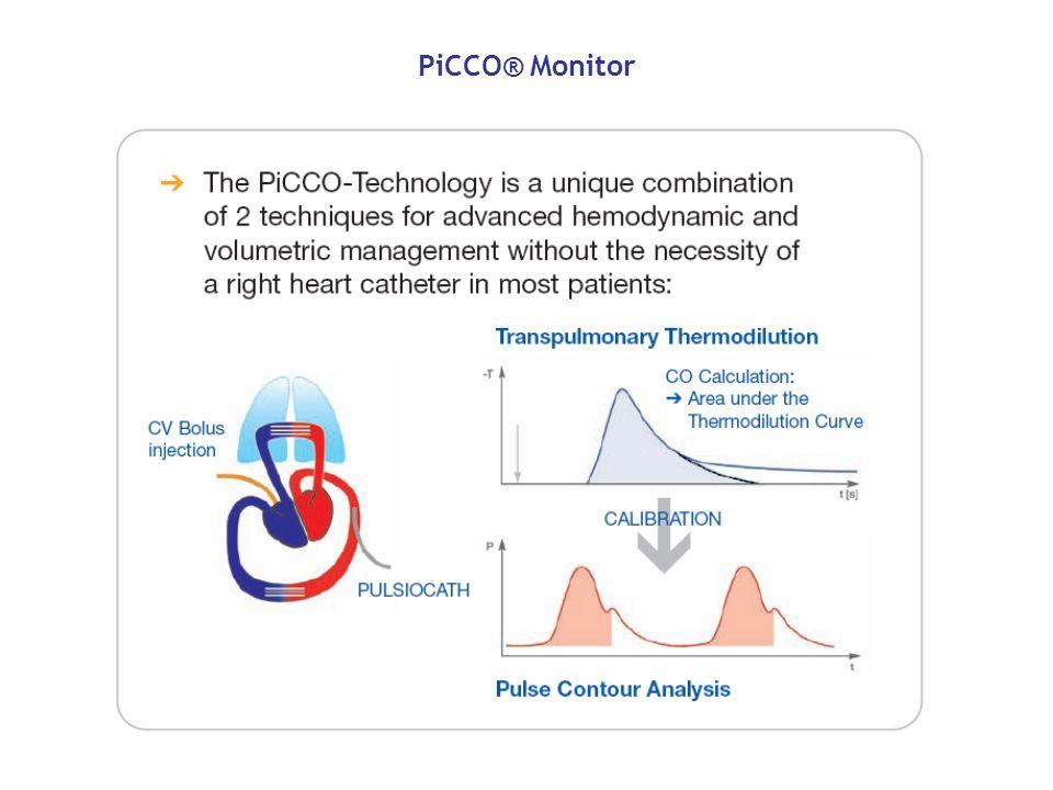 PiCCO® Monitor